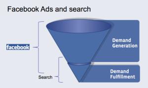 Tunnel publicitaire de Facebook