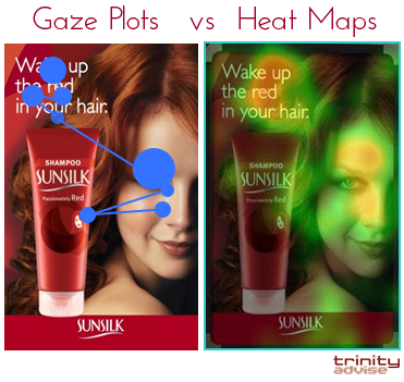 gaze plots heat maps trinity advise